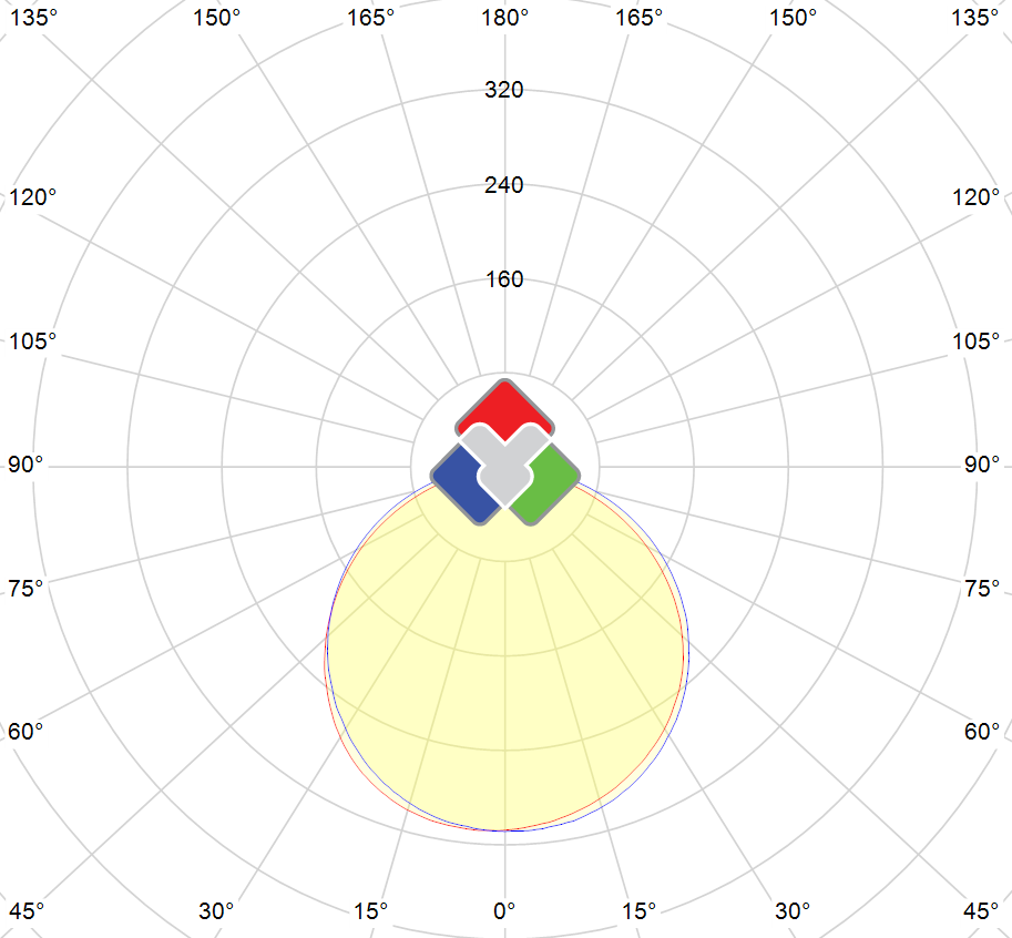 Photometric polar diagram : TP-DW-OP-58W-DIM