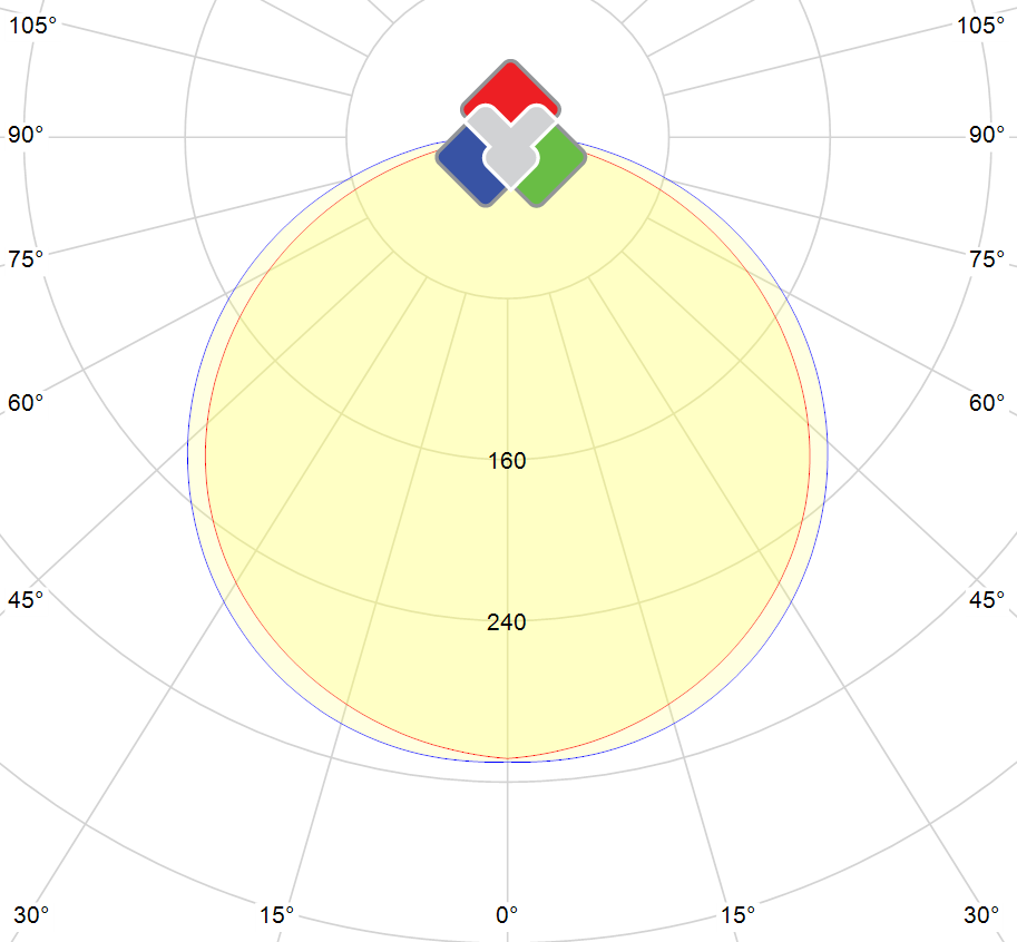 Photometric polar diagram : TP-DW-TR-81W-DIM