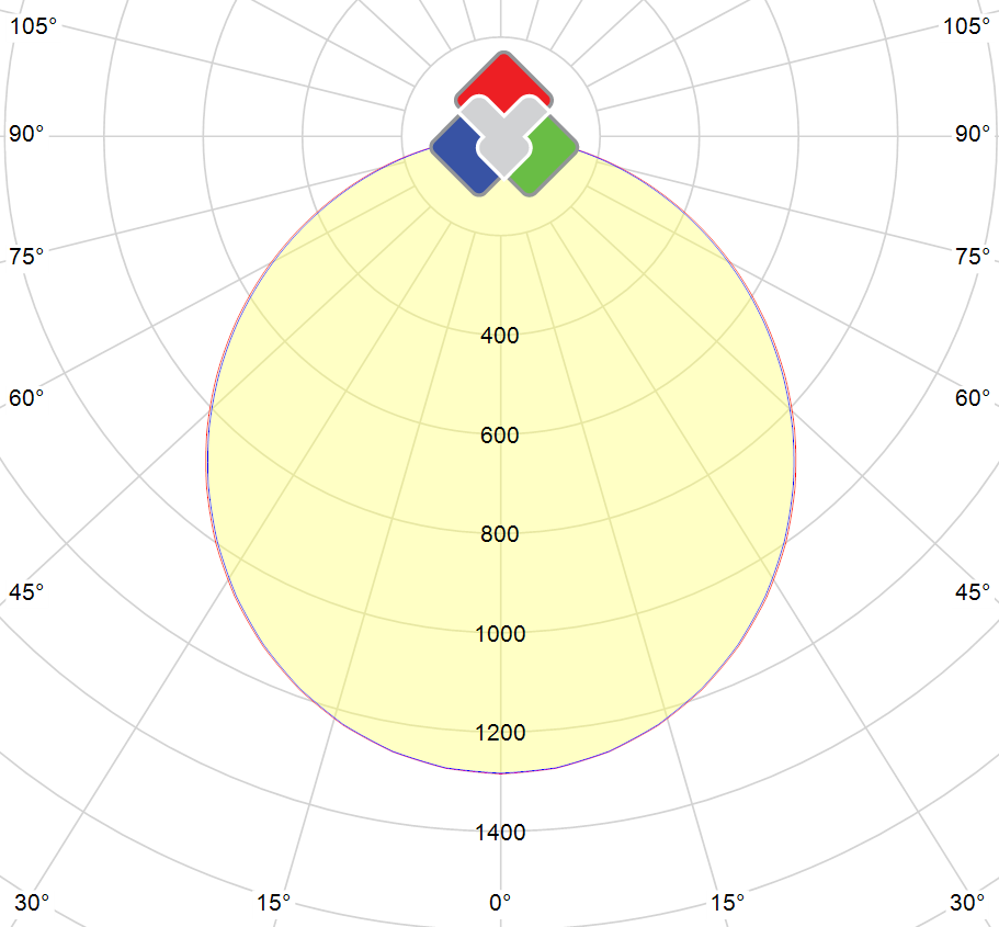 Photometric polar diagram : PV-5050-60-WW-54-